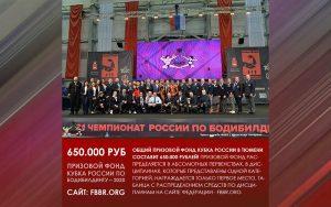 ПРИЗОВОЙ ФОНД КУБКА РОССИИ 2020