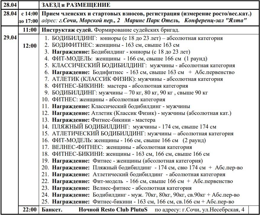 ПРОГРАММА СОРЕВНОВАНИЙ Кубок Сочи 2021