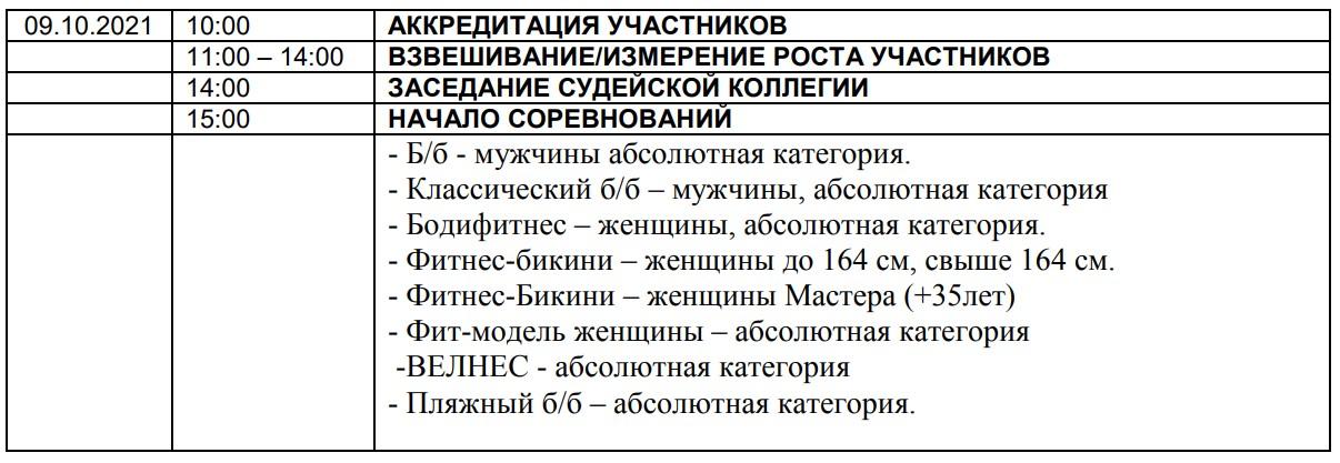 ПРОГРАММА СОРЕВНОВАНИЙ Чемпионат Республики Татарстан 2021